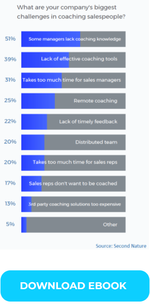 sales coaching survey