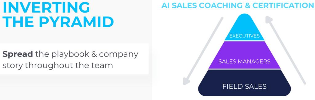 sales-certification-process