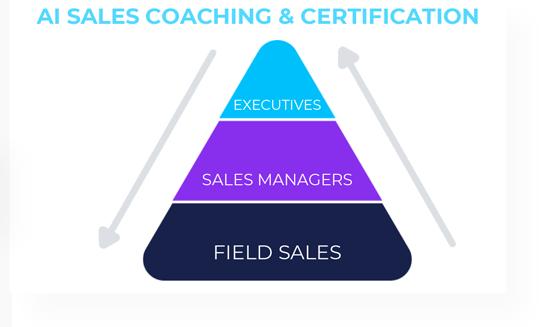 sales-certification-programs